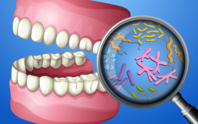 Oral Hygiene and COVID-19
