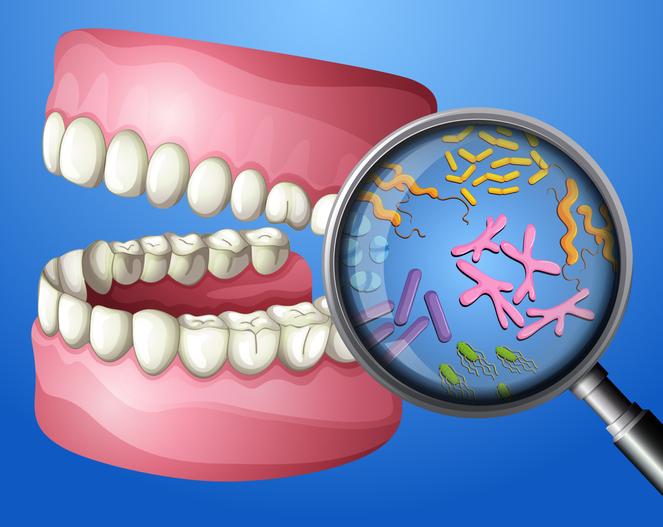 Oral Hygiene and COVID-19